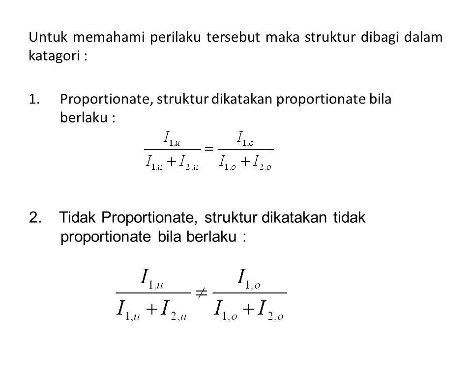Untuk memahami perilaku tersebut maka struktur dibagi dalam katagori :