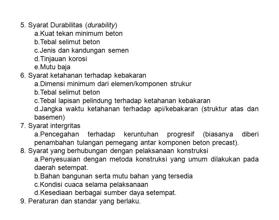 5. Syarat Durabilitas (durability)