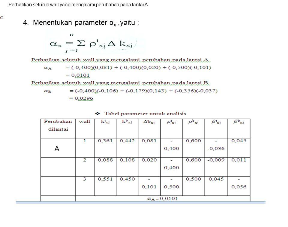 4. Menentukan parameter αx ,yaitu :