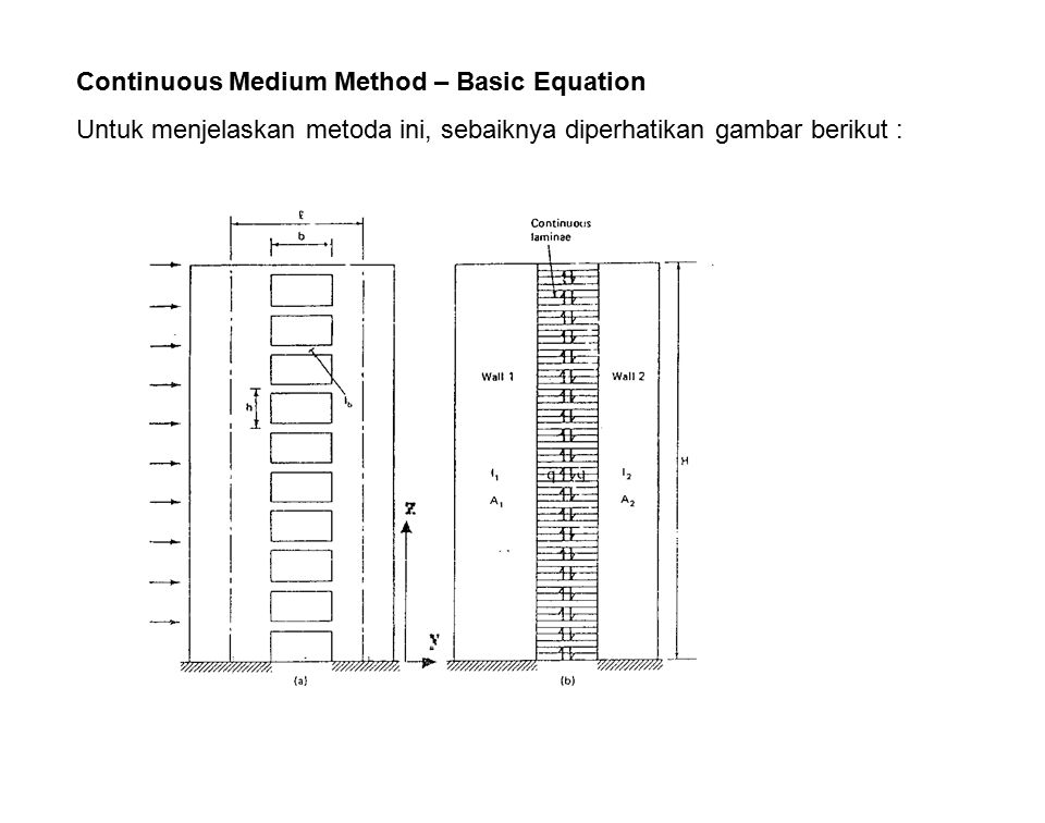 Continuous Medium Method – Basic Equation