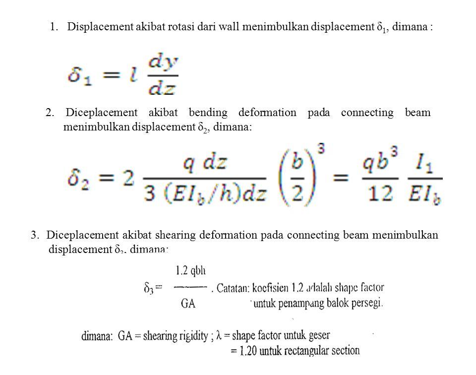 Displacement akibat rotasi dari wall menimbulkan displacement δ1, dimana :
