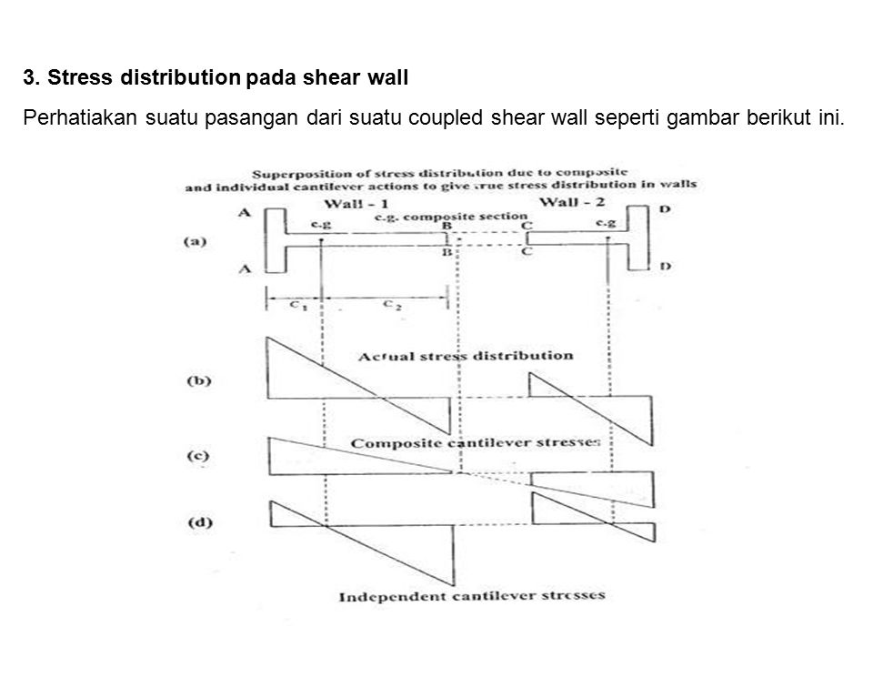 3. Stress distribution pada shear wall