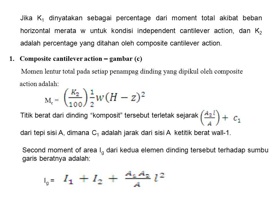 Jika K1 dinyatakan sebagai percentage dari moment total akibat beban horizontal merata w untuk kondisi independent cantilever action, dan K2 adalah percentage yang ditahan oleh composite cantilever action.