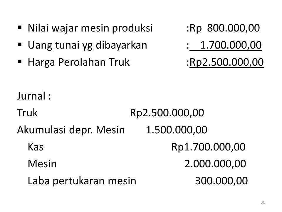 Nilai wajar mesin produksi :Rp 800.000,00