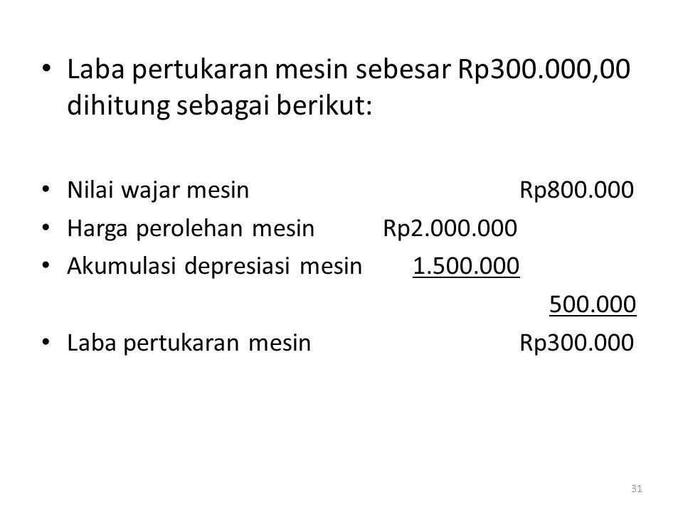Laba pertukaran mesin sebesar Rp300.000,00 dihitung sebagai berikut: