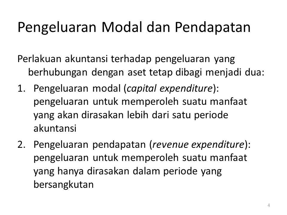 Pengeluaran Modal dan Pendapatan