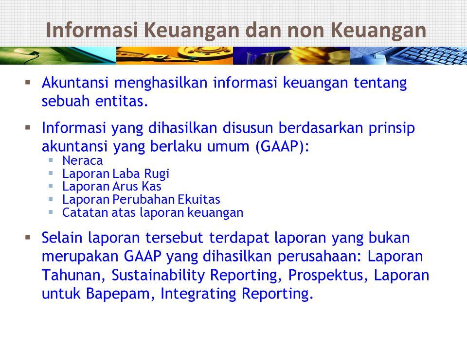 Informasi Keuangan dan non Keuangan
