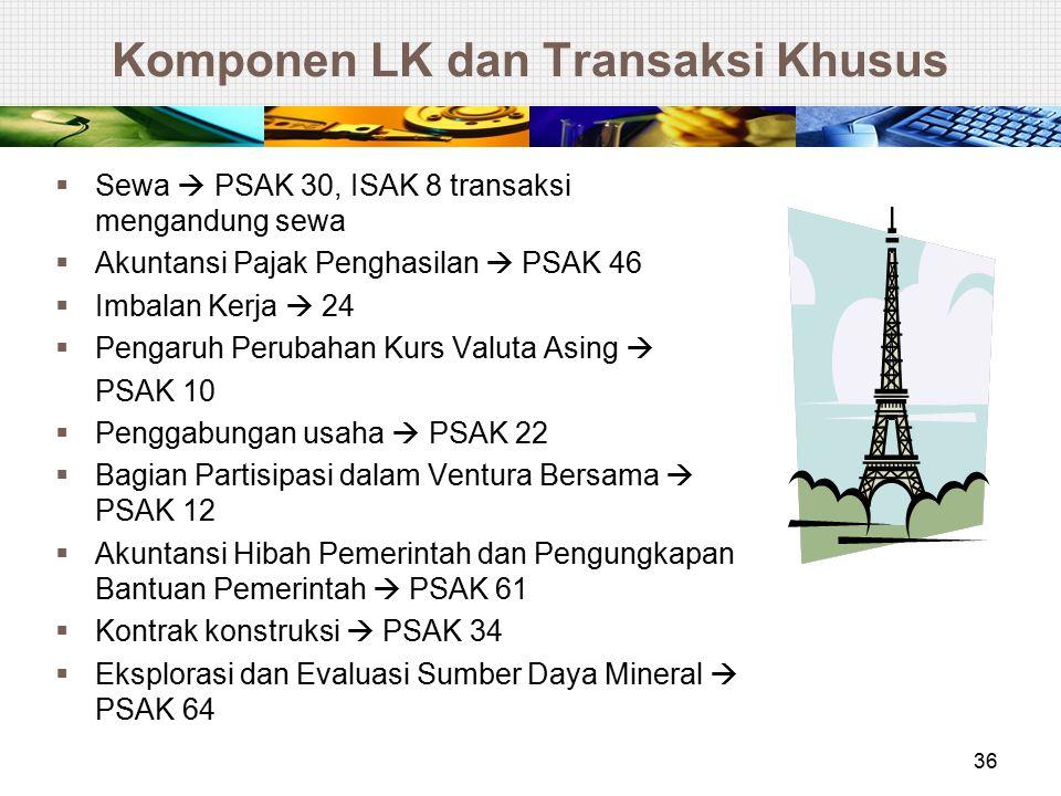 Komponen LK dan Transaksi Khusus