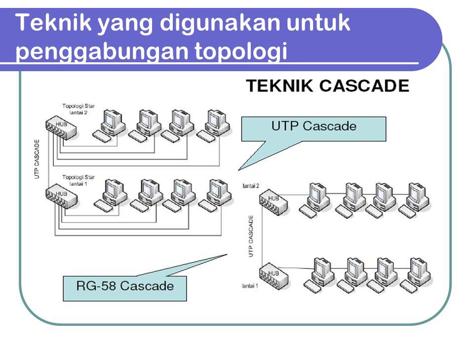 Teknik yang digunakan untuk penggabungan topologi
