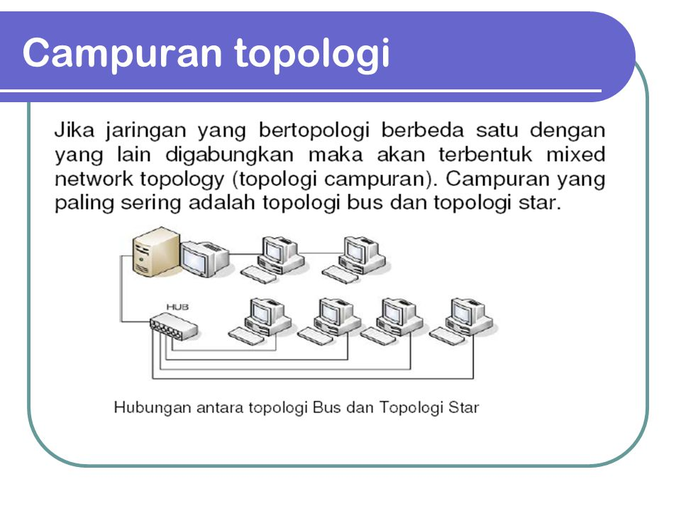 Campuran topologi