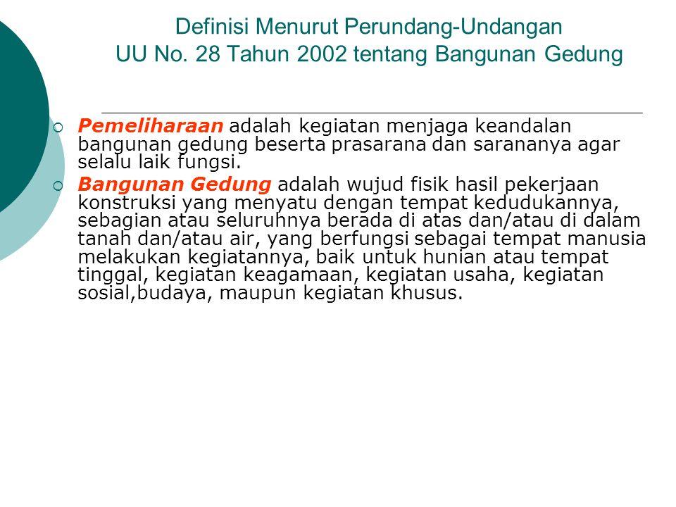 Definisi Menurut Perundang-Undangan UU No