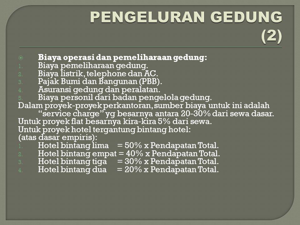 PENGELURAN GEDUNG (2) Biaya operasi dan pemeliharaan gedung: