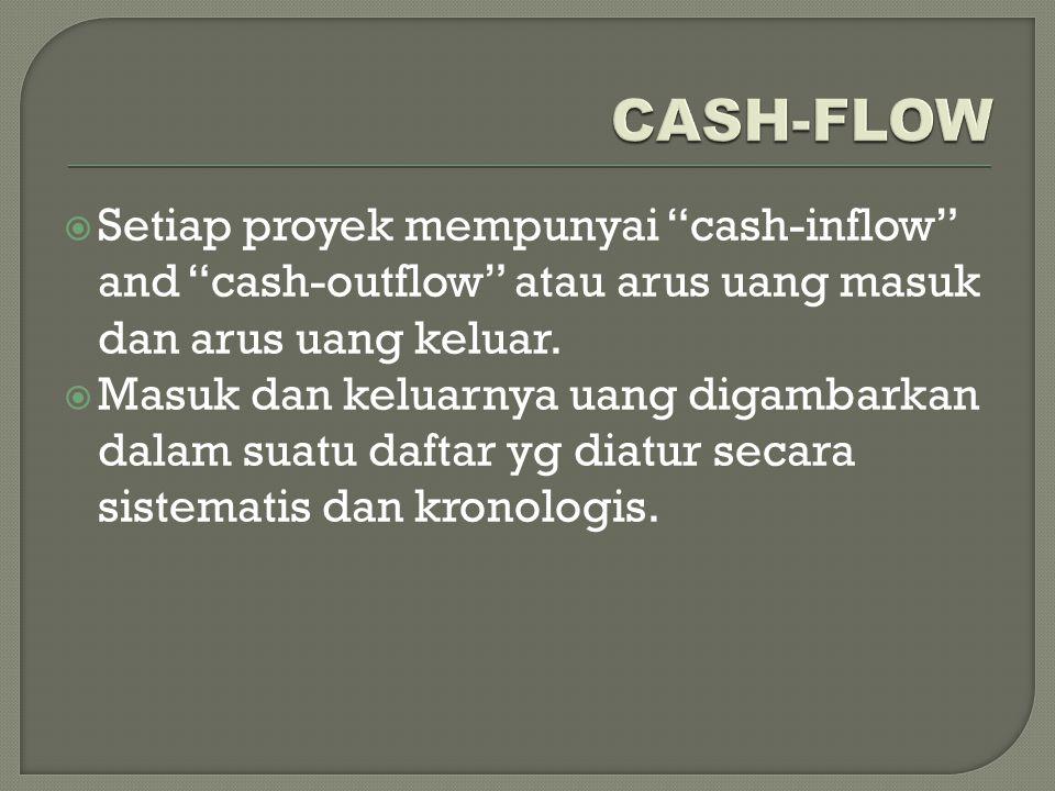 CASH-FLOW Setiap proyek mempunyai cash-inflow and cash-outflow atau arus uang masuk dan arus uang keluar.