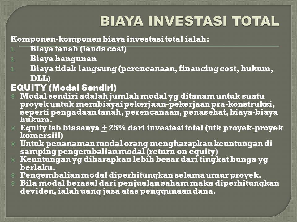 BIAYA INVESTASI TOTAL Komponen-komponen biaya investasi total ialah: