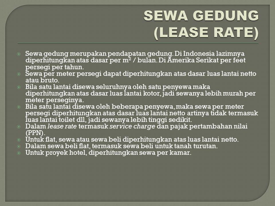 SEWA GEDUNG (LEASE RATE)