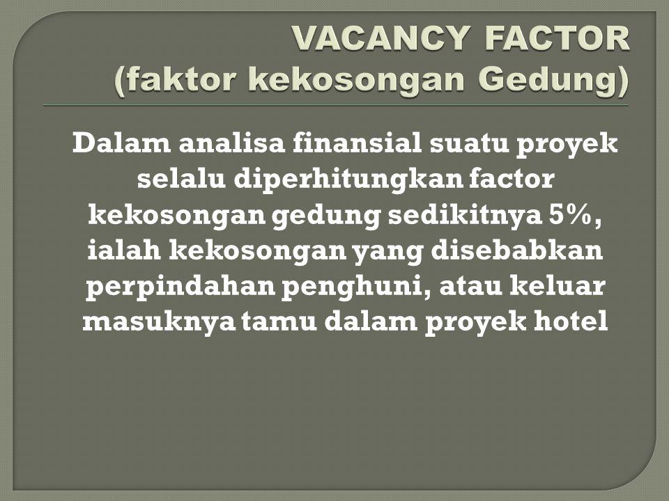 VACANCY FACTOR (faktor kekosongan Gedung)