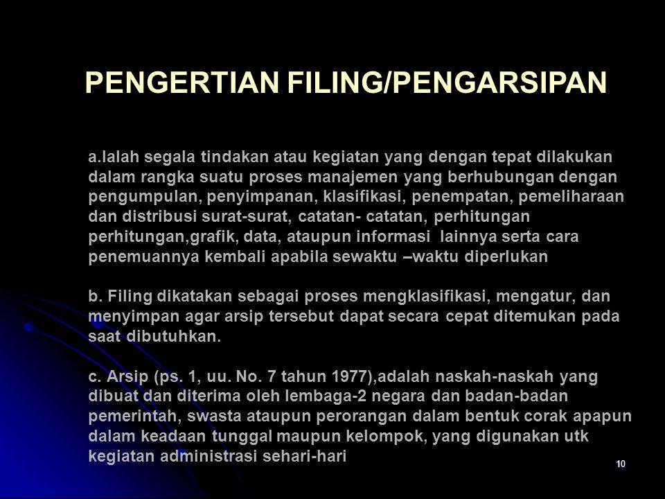 PENGERTIAN FILING/PENGARSIPAN