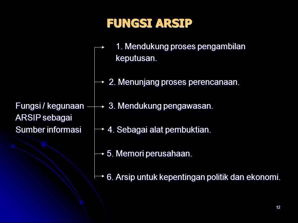 FUNGSI ARSIP 1. Mendukung proses pengambilan keputusan.