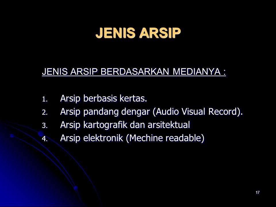JENIS ARSIP JENIS ARSIP BERDASARKAN MEDIANYA : Arsip berbasis kertas.