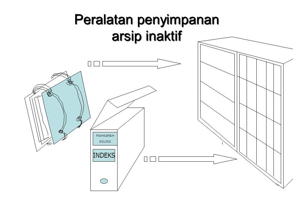 Peralatan penyimpanan arsip inaktif