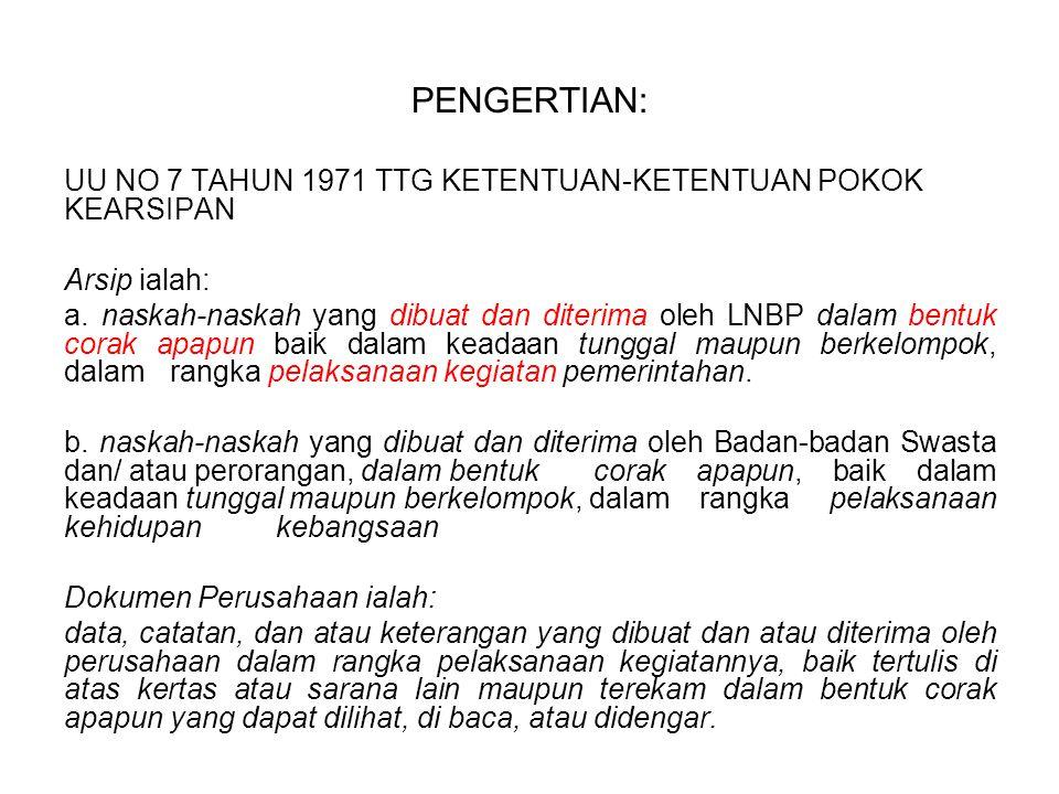 PENGERTIAN: UU NO 7 TAHUN 1971 TTG KETENTUAN-KETENTUAN POKOK KEARSIPAN