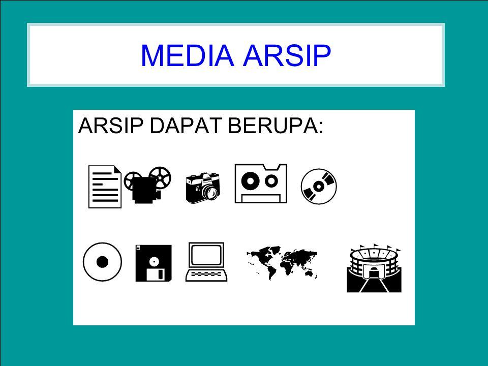 ARSIP DAPAT BERUPA:     