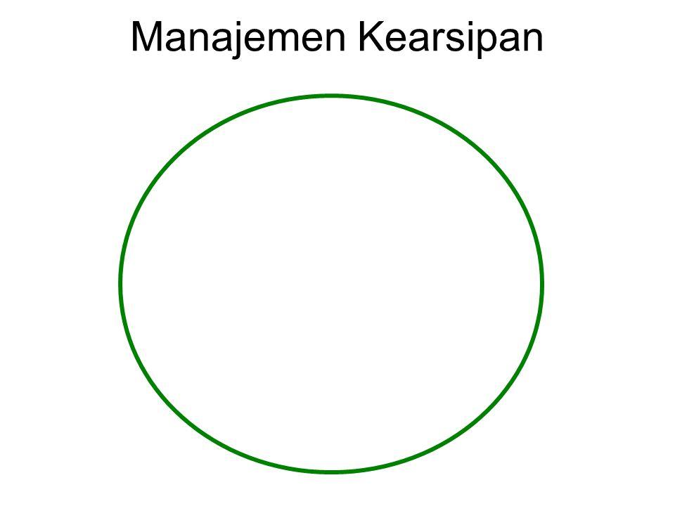 Manajemen Kearsipan