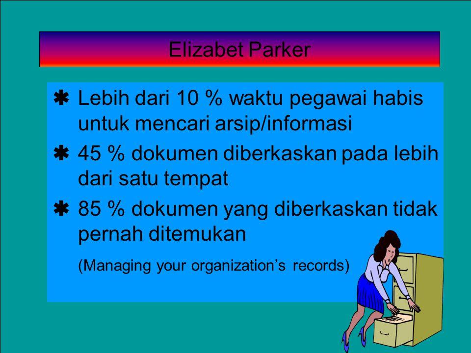 Elizabet Parker Lebih dari 10 % waktu pegawai habis untuk mencari arsip/informasi. 45 % dokumen diberkaskan pada lebih dari satu tempat.