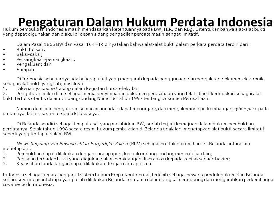 Pengaturan Dalam Hukum Perdata Indonesia