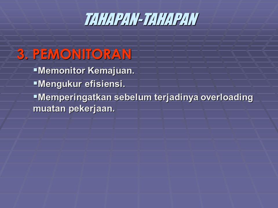 TAHAPAN-TAHAPAN 3. PEMONITORAN Memonitor Kemajuan. Mengukur efisiensi.