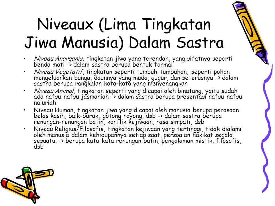 Niveaux (Lima Tingkatan Jiwa Manusia) Dalam Sastra