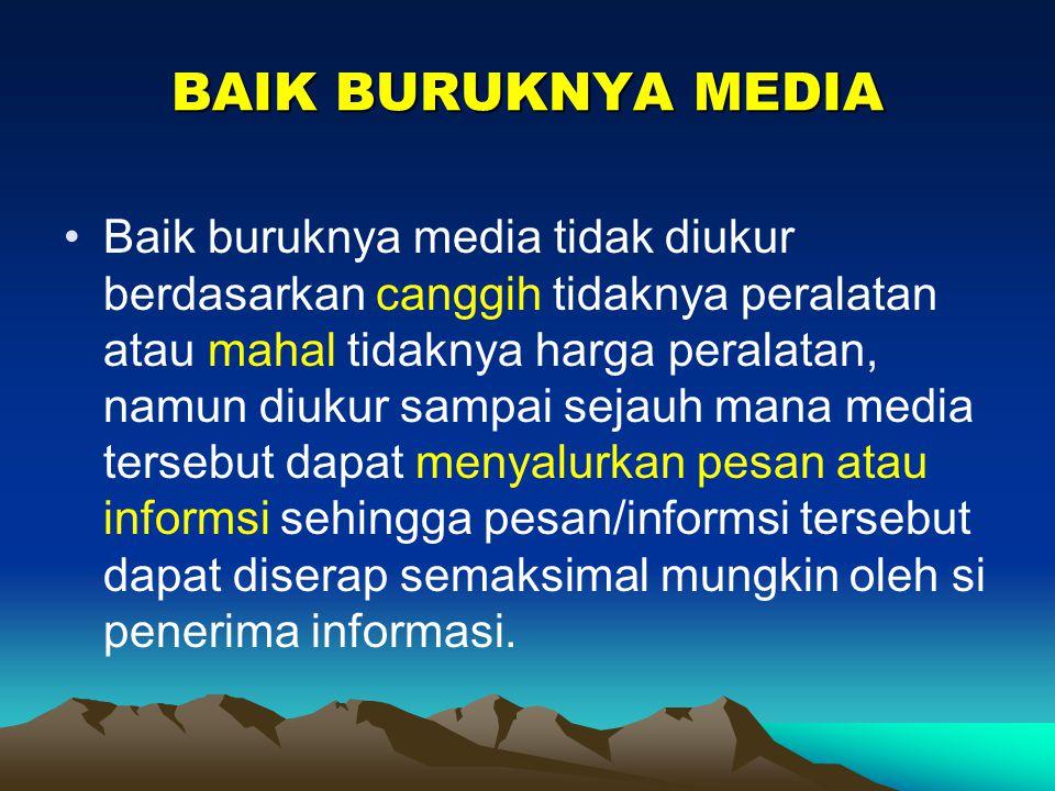 BAIK BURUKNYA MEDIA