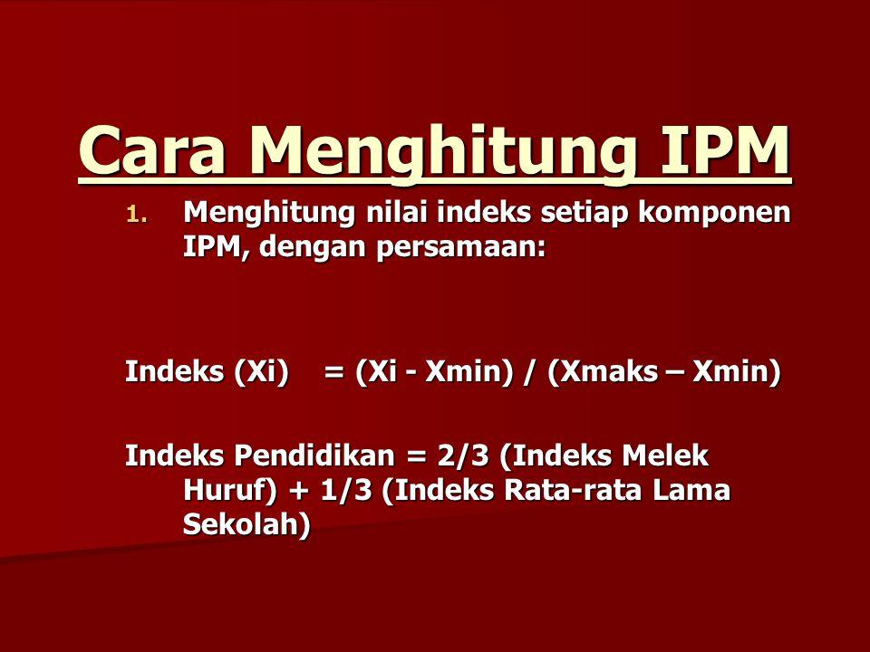 Cara Menghitung IPM Menghitung nilai indeks setiap komponen IPM, dengan persamaan: Indeks (Xi) = (Xi - Xmin) / (Xmaks – Xmin)