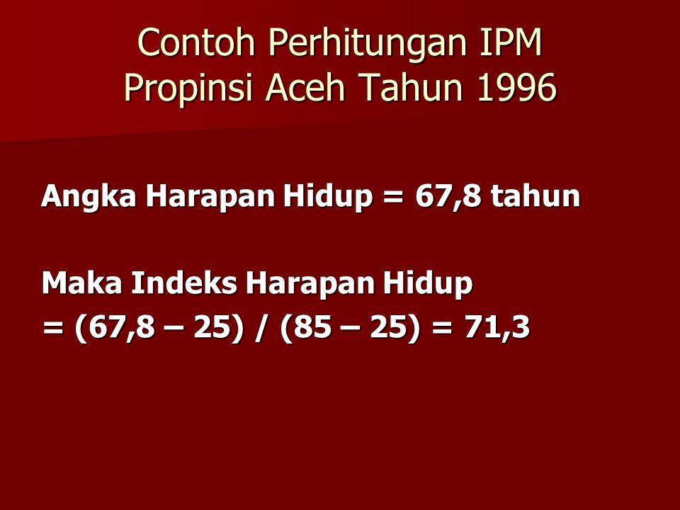 Contoh Perhitungan IPM Propinsi Aceh Tahun 1996