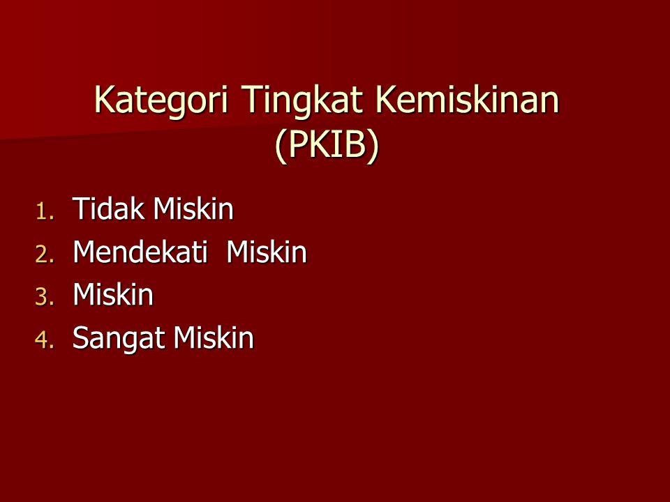 Kategori Tingkat Kemiskinan (PKIB)