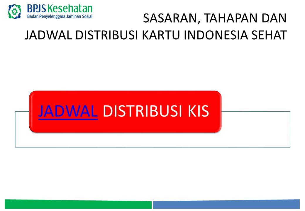 SASARAN, TAHAPAN DAN JADWAL DISTRIBUSI KARTU INDONESIA SEHAT