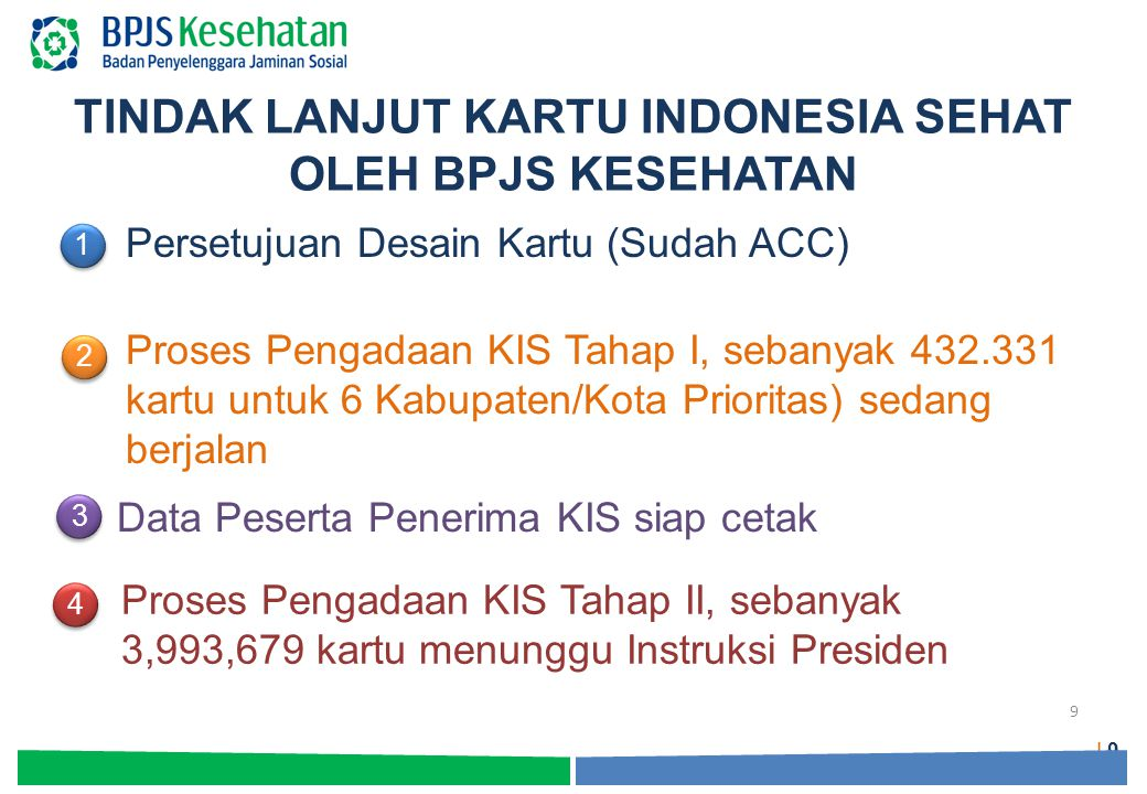 TINDAK LANJUT KARTU INDONESIA SEHAT