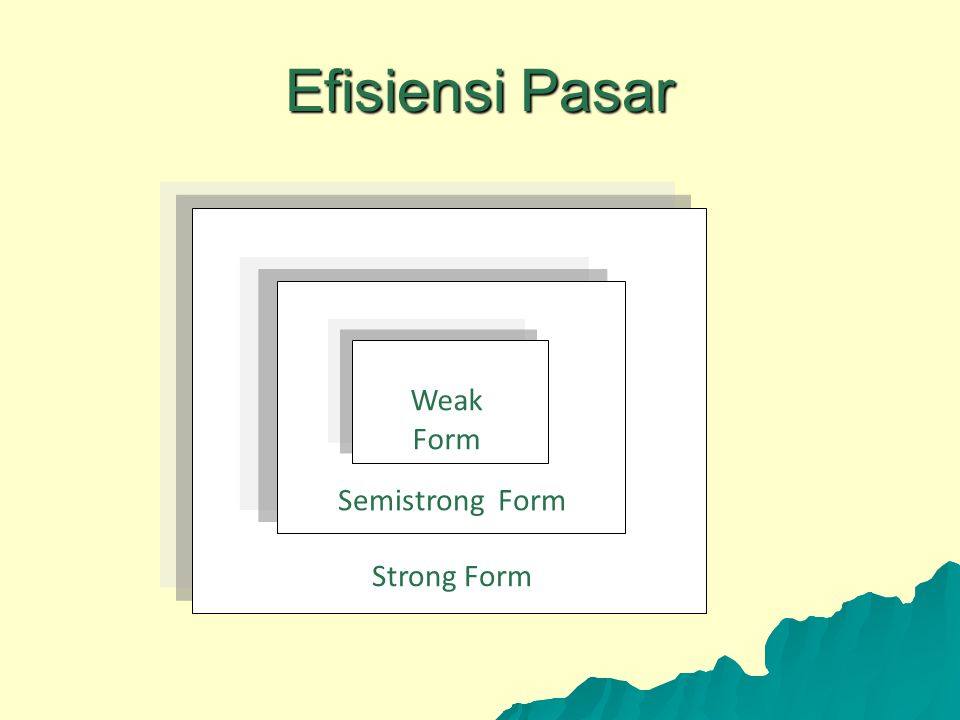 Efisiensi Pasar Weak Form Semistrong Form Strong Form