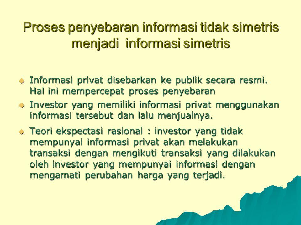 Proses penyebaran informasi tidak simetris menjadi informasi simetris