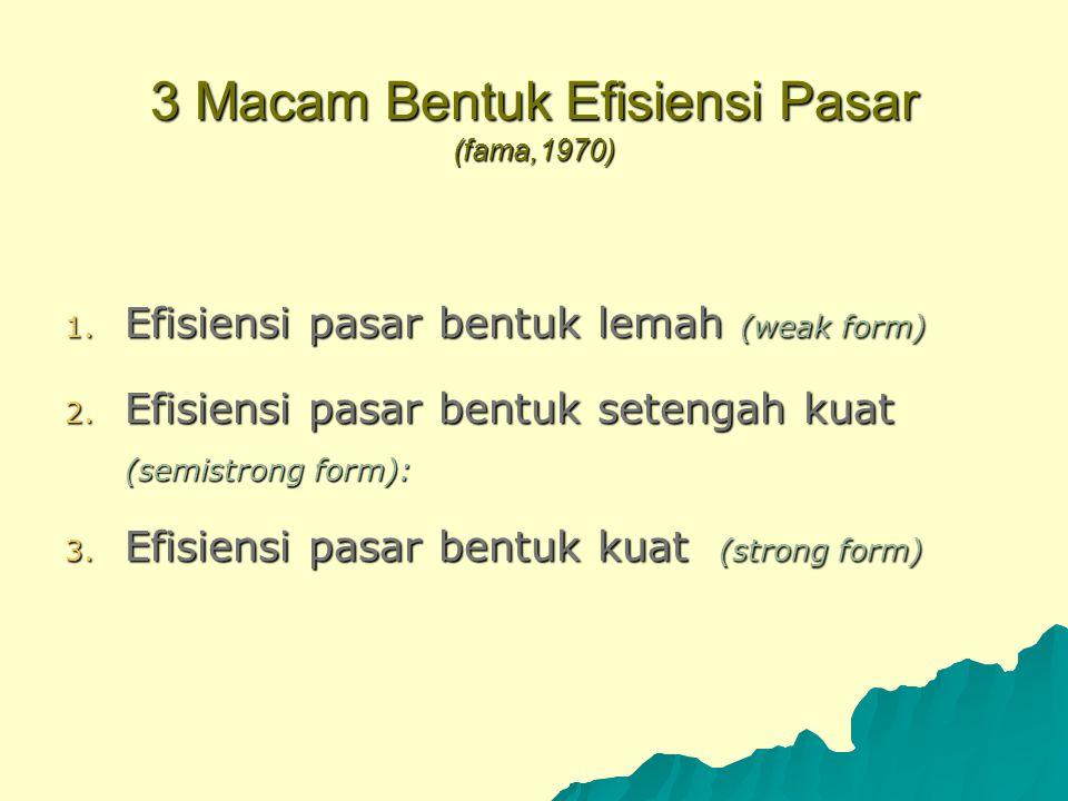 3 Macam Bentuk Efisiensi Pasar (fama,1970)