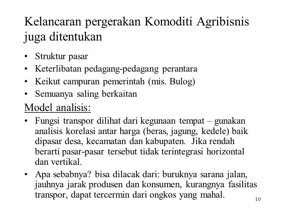 Kelancaran pergerakan Komoditi Agribisnis juga ditentukan