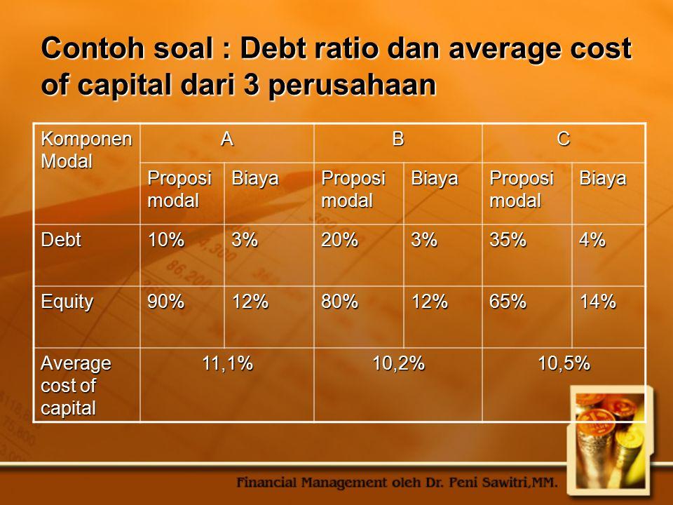 Contoh soal : Debt ratio dan average cost of capital dari 3 perusahaan