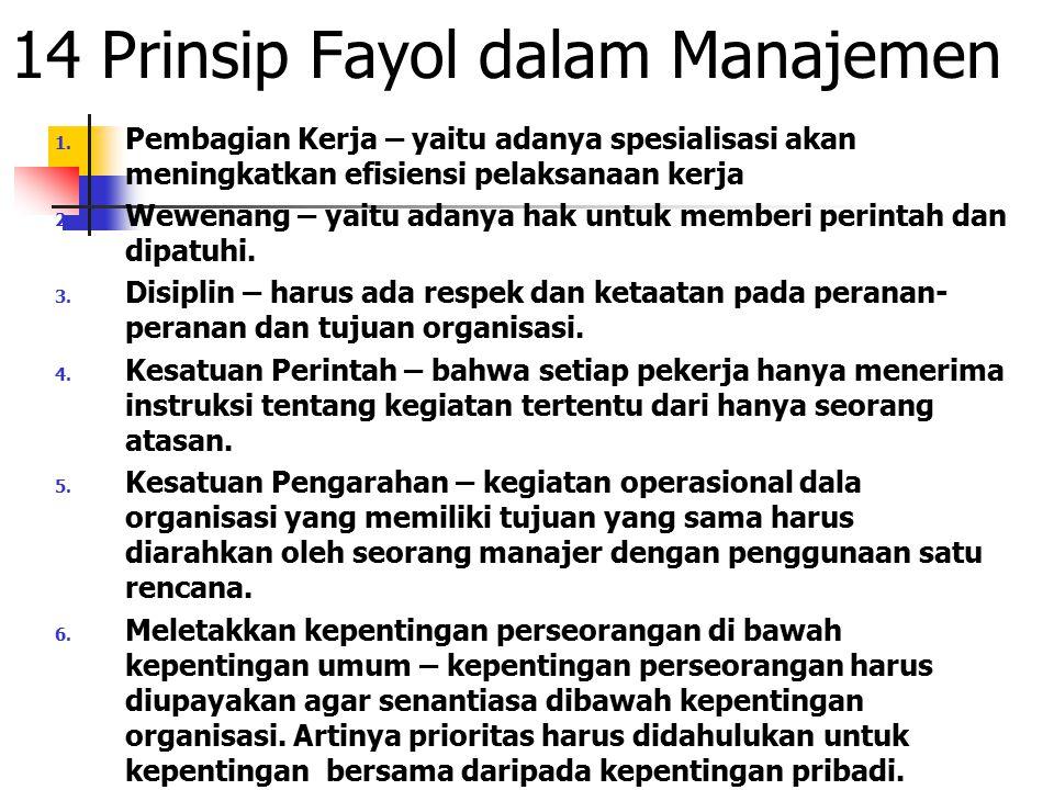 14 Prinsip Fayol dalam Manajemen
