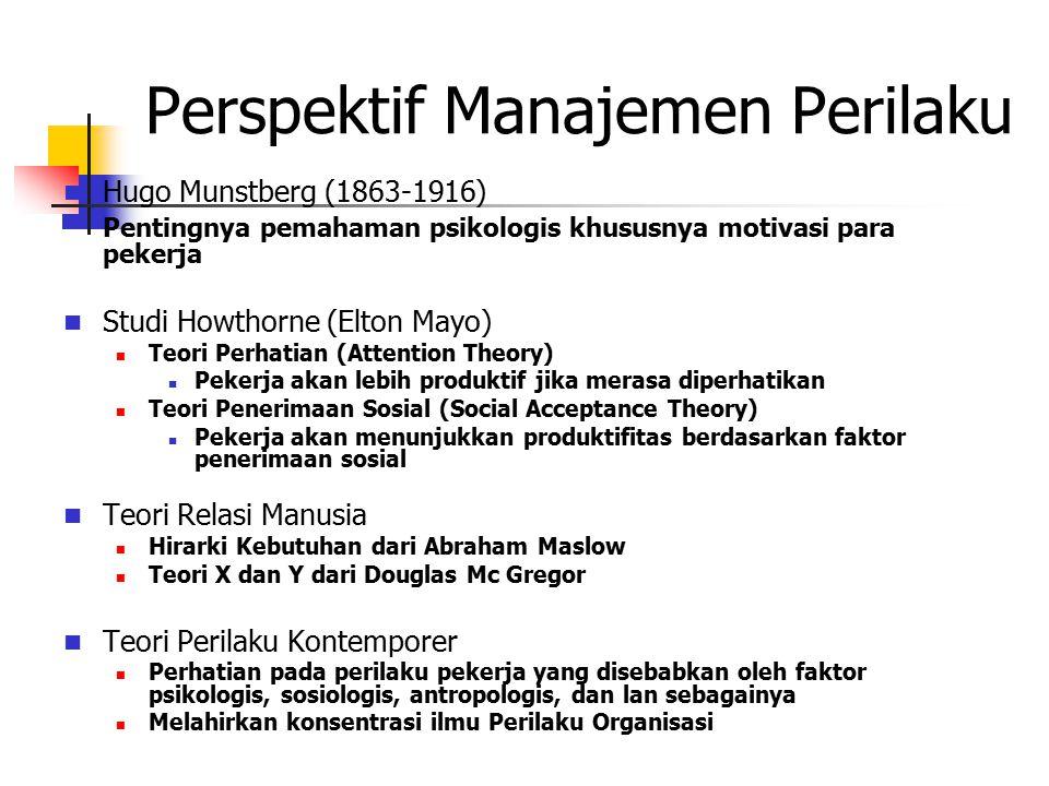 Perspektif Manajemen Perilaku