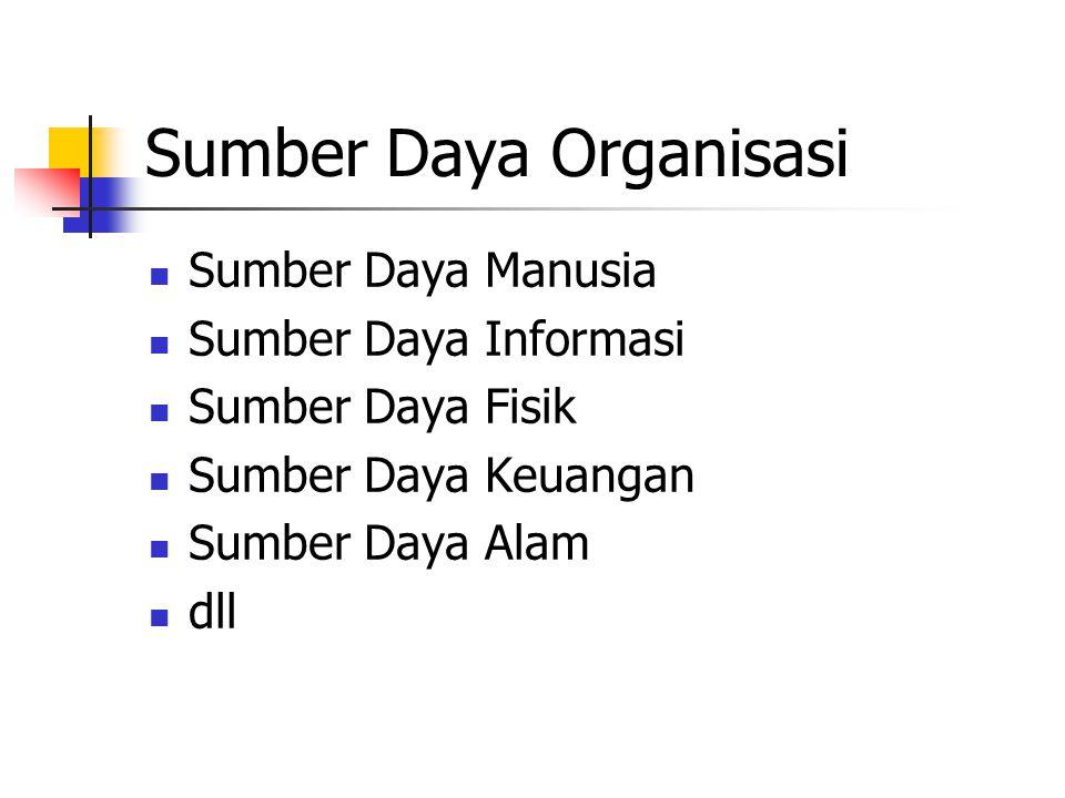 Sumber Daya Organisasi