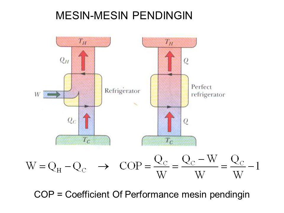 MESIN-MESIN PENDINGIN