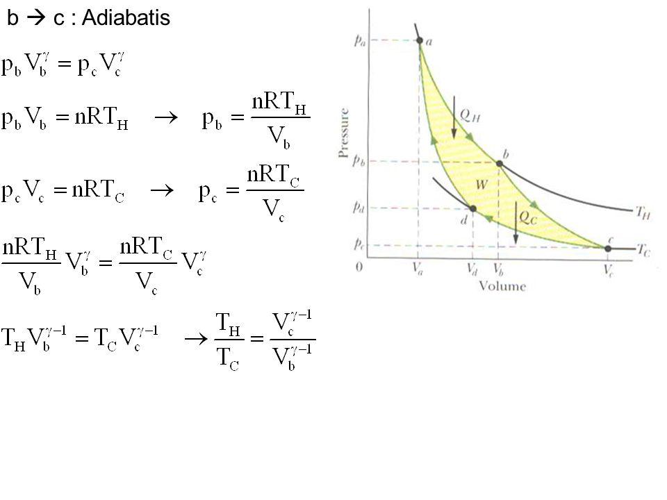 b  c : Adiabatis