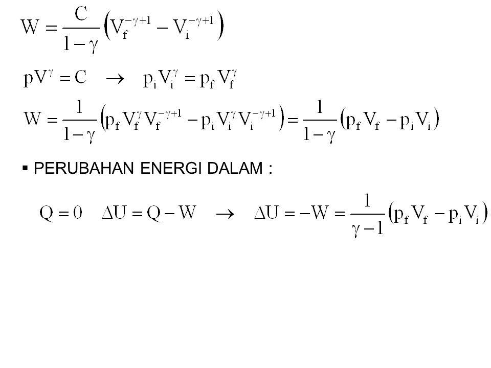 PERUBAHAN ENERGI DALAM :