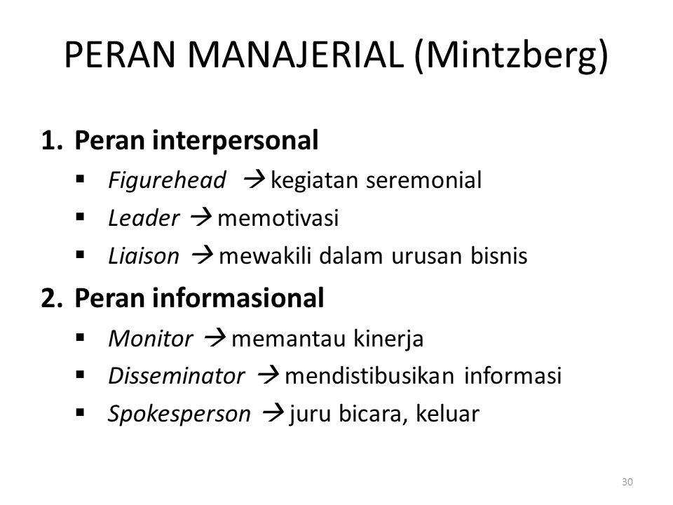 PERAN MANAJERIAL (Mintzberg)