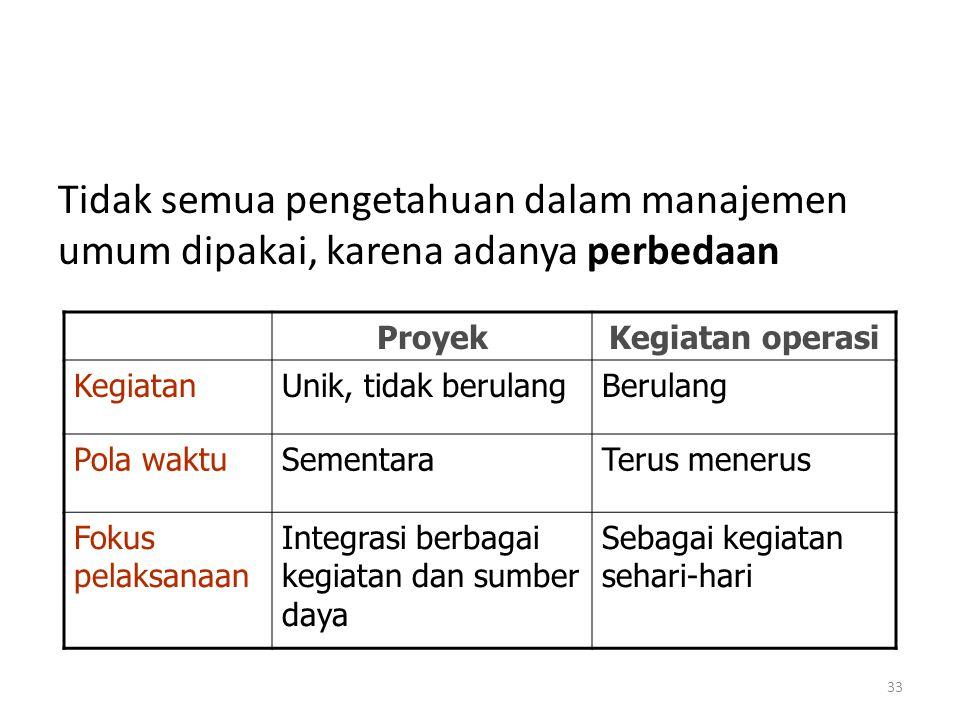 Tidak semua pengetahuan dalam manajemen umum dipakai, karena adanya perbedaan